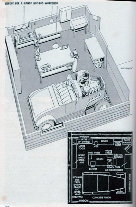 Garages et aménagements bricolage Shop2